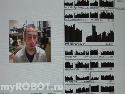 Технология распознавания эмоций