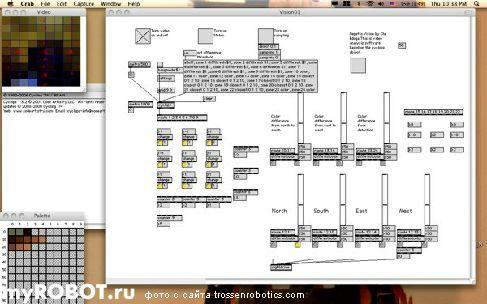 Программное обеспечение робота Gepetto на основе системы MAX/MSP.
