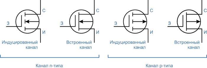 Полевые транзисторы с изолированным затвором