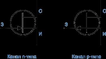 Полевые транзисторы с управляющим p-n-переходом